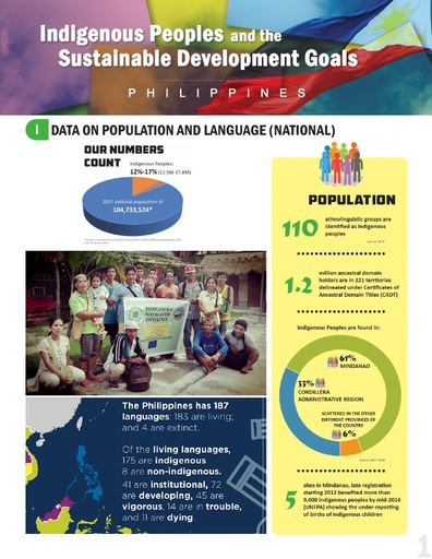 Indigenous Peoples and the Sustainable Development Goals: Philippines